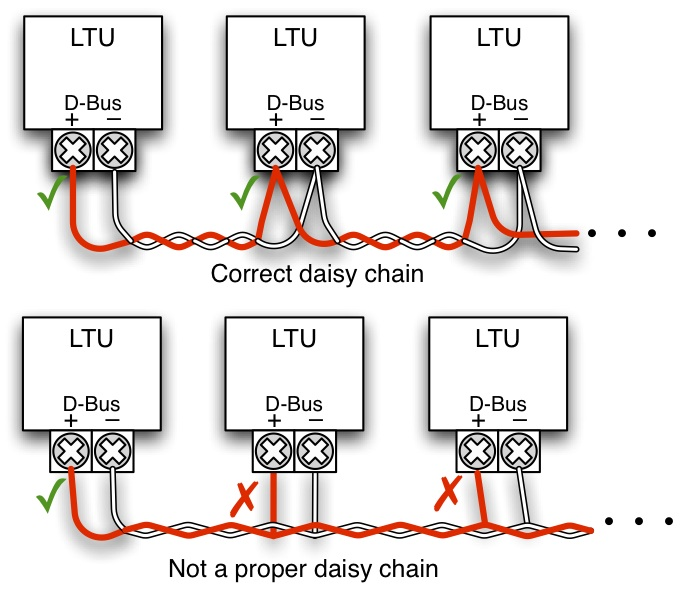 daisy chain phone wiring diagram lighting control faq
